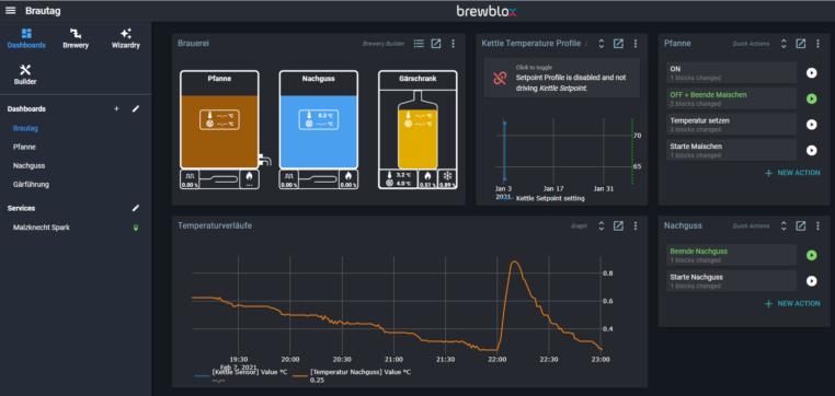 Brewblox Brauautomatisierung